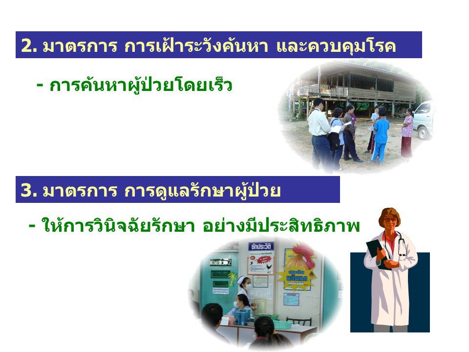 2.มาตรการ การเฝ้าระวังค้นหา และควบคุมโรค - การค้นหาผู้ป่วยโดยเร็ว 3.