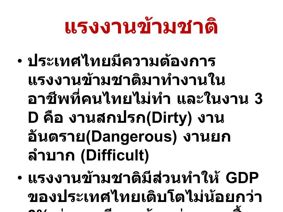 แรงงานข้ามชาติ ประเทศไทยมีความต้องการ แรงงานข้ามชาติมาทำงานใน อาชีพที่คนไทยไม่ทำ และในงาน 3 D คือ งานสกปรก (Dirty) งาน อันตราย (Dangerous) งานยก ลำบาก (Difficult) แรงงานข้ามชาติมีส่วนทำให้ GDP ของประเทศไทยเติบโตไม่น้อยกว่า 3% จ่ายภาษีทางอ้อมผ่านการซื้อ สินค้า บริการต่างๆ
