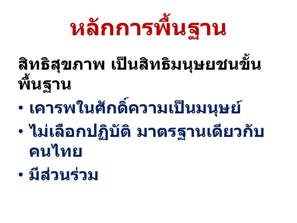 หลักการพื้นฐาน สิทธิสุขภาพ เป็นสิทธิมนุษยชนขั้น พื้นฐาน เคารพในศักดิ์ความเป็นมนุษย์ ไม่เลือกปฏิบัติ มาตรฐานเดียวกับ คนไทย มีส่วนร่วม
