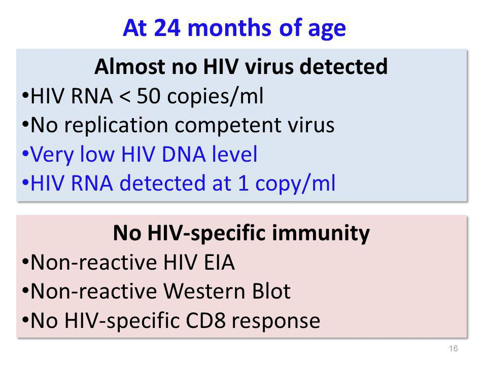 Almost no HIV virus detected HIV RNA < 50 copies/ml No replication competent virus Very low HIV DNA level HIV RNA detected at 1 copy/ml Almost no HIV