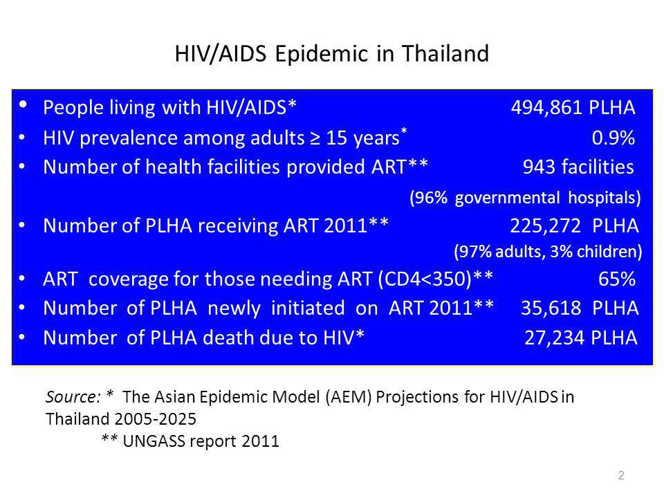 Thailand – Major Challenges ~800,000 deliveries per year with 2% no ANC 5,000 deliveries with HIV-positive/year – 10% no ANC – 25% first ANC visit > 28 wks GA – 15% received less than optimum ARV (not HAART) – About half CD4 < 350 cells/cu.mm 20-25% of HIV exposed infants did not receive EID < 30% of HIV-infected infants received ART within 1 year of age Department of Health, Thailand 13