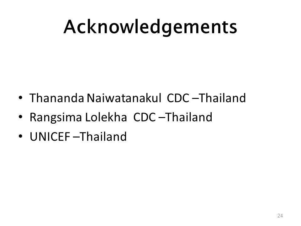 Acknowledgements Thananda Naiwatanakul CDC –Thailand Rangsima Lolekha CDC –Thailand UNICEF –Thailand 24