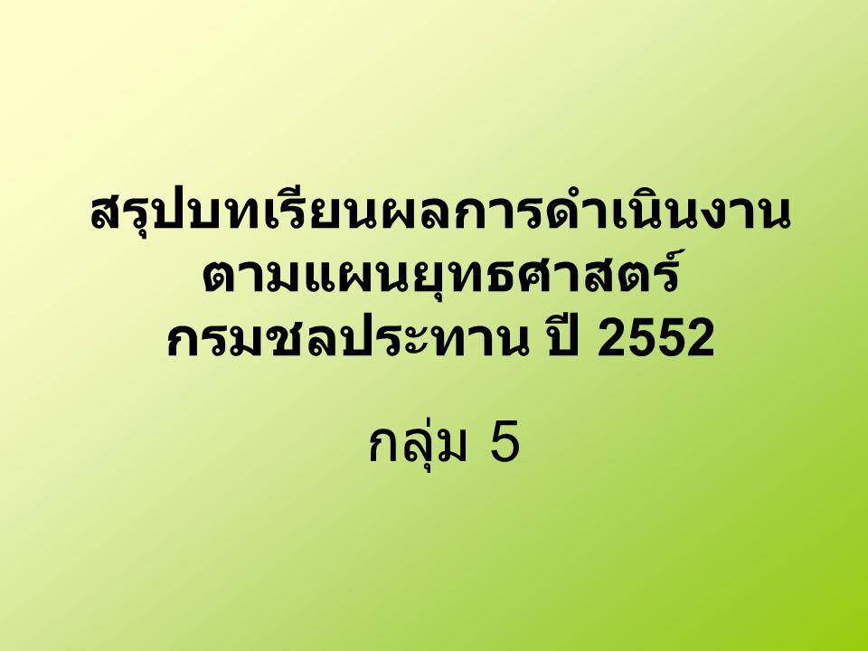 แผนงาน / โครงการ ที่บรรลุผลสำเร็จ เป้าประสงค์ตาม ยุทธศาสตร์กรมที่ บรรลุผล ปัจจัยหลักแห่ง ความสำเร็จ โครงการแควน้อย อันเนื่องมาจาก พระราชดำริ ชป.01 จำนวน ปริมาณเก็บกักที่ เพิ่มขึ้น (760 ล้านลูกบาศก์ เมตร ) ชป.02 จำนวนพื้นที่ ชลประทานที่ เพิ่มขึ้น (65,000 ไร่ ) 1.