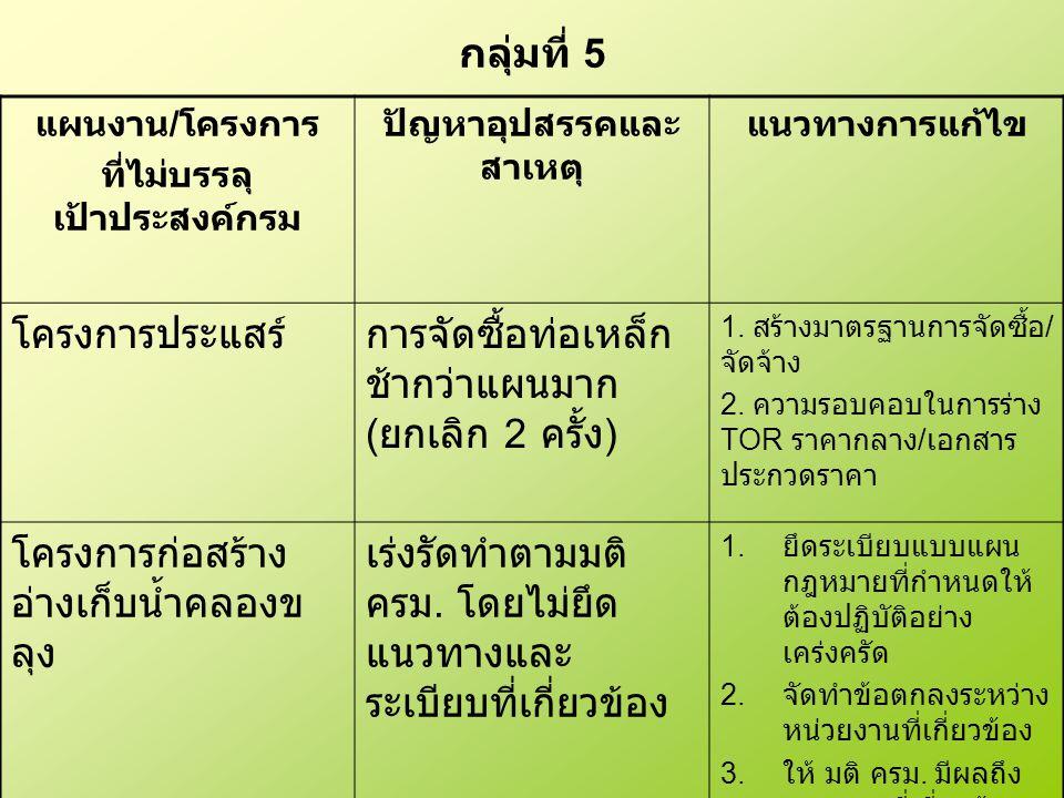 กลุ่ม 5 ข้อเสนอแนะแนวทางเพื่อขับเคลื่อน ยุทธศาสตร์กรมฯในปีงบประมาณ 2553 1.