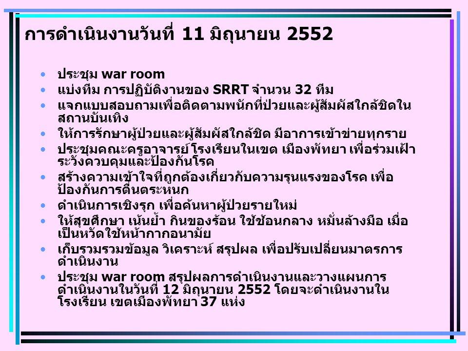 การดำเนินงานวันที่ 11 มิถุนายน 2552 ประชุม war room แบ่งทีม การปฏิบัติงานของ SRRT จำนวน 32 ทีม แจกแบบสอบถามเพื่อติดตามพนักที่ป่วยและผู้สัมผัสใกล้ชิดใน สถานบันเทิง ให้การรักษาผู้ป่วยและผู้สัมผัสใกล้ชิด มีอาการเข้าข่ายทุกราย ประชุมคณะครูอาจารย์ โรงเรียนในเขต เมืองพัทยา เพื่อร่วมเฝ้า ระวังควบคุมและป้องกันโรค สร้างความเข้าใจที่ถูกต้องเกี่ยวกับความรุนแรงของโรค เพื่อ ป้องกันการตื่นตระหนก ดำเนินการเชิงรุก เพื่อค้นหาผู้ป่วยรายใหม่ ให้สุขศึกษา เน้นย้ำ กินของร้อน ใช้ช้อนกลาง หมั่นล้างมือ เมื่อ เป็นหวัดใช้หน้ากากอนามัย เก็บรวมรวมข้อมูล วิเคราะห์ สรุปผล เพื่อปรับเปลี่ยนมาตรการ ดำเนินงาน ประชุม war room สรุปผลการดำเนินงานและวางแผนการ ดำเนินงานในวันที่ 12 มิถุนายน 2552 โดยจะดำเนินงานใน โรงเรียน เขตเมืองพัทยา 37 แห่ง