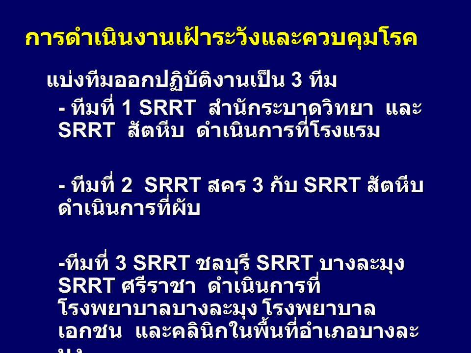 การดำเนินงานเฝ้าระวังและควบคุมโรค แบ่งทีมออกปฏิบัติงานเป็น 3 ทีม แบ่งทีมออกปฏิบัติงานเป็น 3 ทีม - ทีมที่ 1 SRRT สำนักระบาดวิทยา และ SRRT สัตหีบ ดำเนินการที่โรงแรม - ทีมที่ 2 SRRT สคร 3 กับ SRRT สัตหีบ ดำเนินการที่ผับ - ทีมที่ 3 SRRT ชลบุรี SRRT บางละมุง SRRT ศรีราชา ดำเนินการที่ โรงพยาบาลบางละมุง โรงพยาบาล เอกชน และคลินิกในพื้นที่อำเภอบางละ มุง