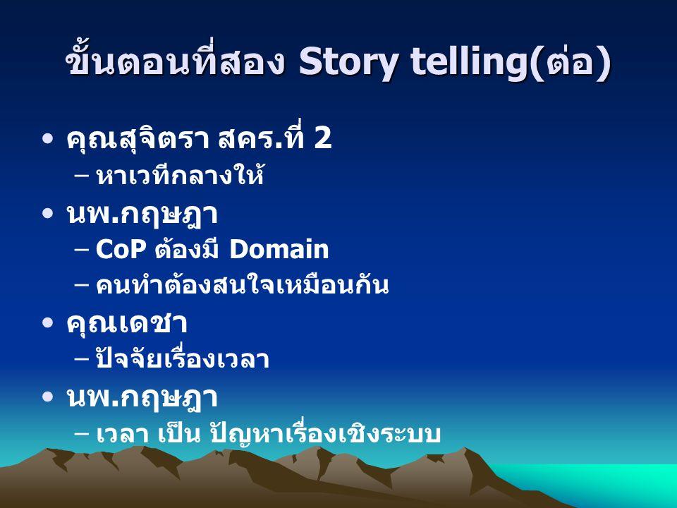 ขั้นตอนที่สอง Story telling(ต่อ) คุณสุจิตรา สคร.ที่ 2 –หาเวทีกลางให้ นพ.กฤษฎา –CoP ต้องมี Domain –คนทำต้องสนใจเหมือนกัน คุณเดชา –ปัจจัยเรื่องเวลา นพ.ก