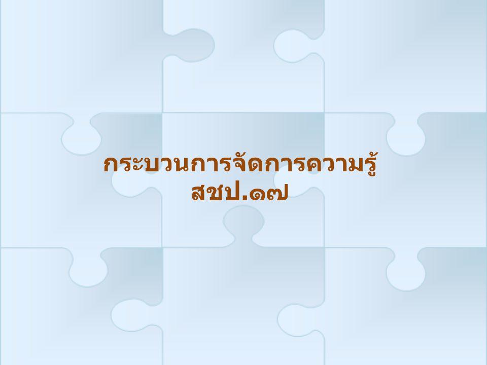 5.การเข้าถึง ความรู้ (Knowledge Access) 5. การเข้าถึง ความรู้ (Knowledge Access) 6.