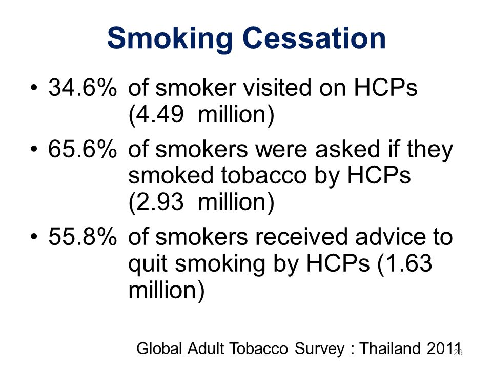 Smoking Cessation 34.6%of smoker visited on HCPs (4.49 million) 65.6%of smokers were asked if they smoked tobacco by HCPs (2.93 million) 55.8%of smoke
