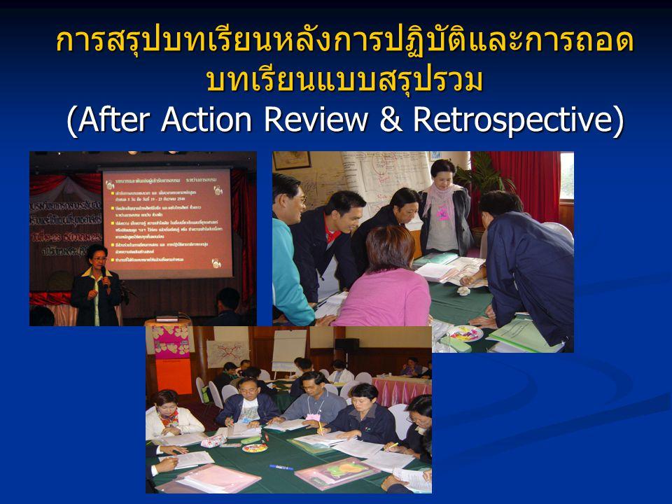 การสรุปบทเรียนหลังการปฏิบัติและการถอด บทเรียนแบบสรุปรวม (After Action Review & Retrospective)