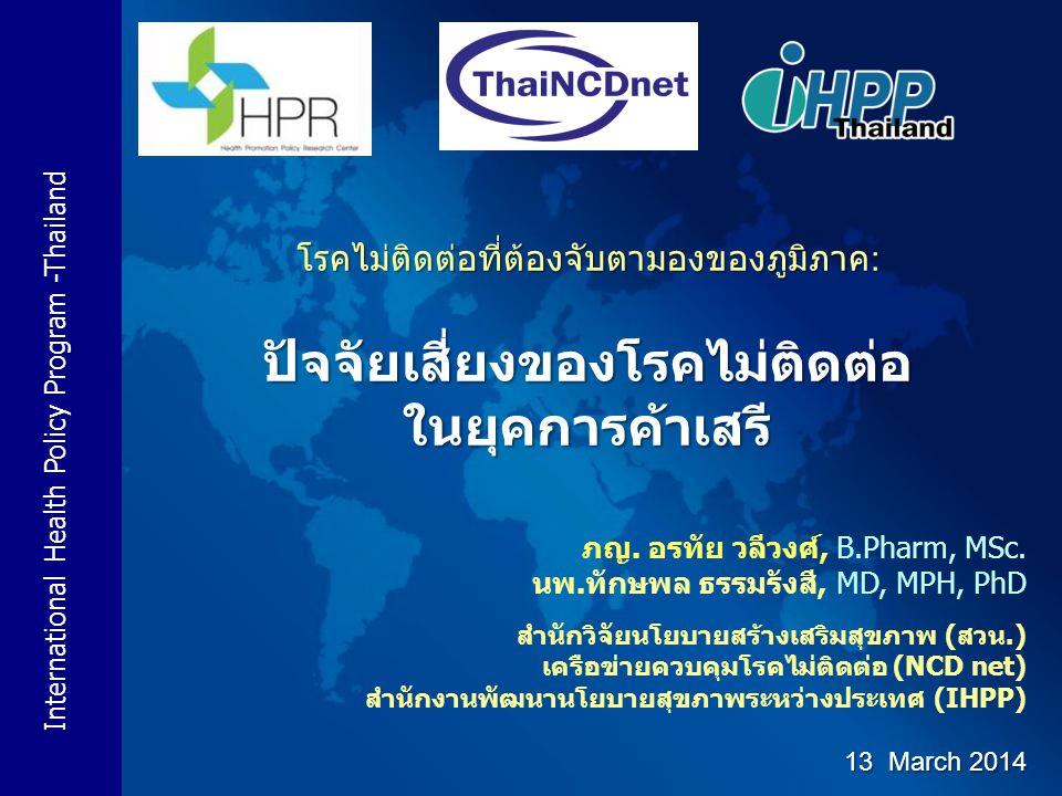 International Health Policy Program -Thailand ทิศทางสมาคมประชาชาติอาเซียน ASEAN นโยบายประชาคมเศรษฐกิจอาเซียน เน้นแนวคิดเรื่อง การตลาดเสรี ที่รัฐควรลดอุปสรรคของการค้าระหว่างประเทศ เป็นไปมากกว่าการตกลงซื้อขาย สินค้า แต่ยังรวมถึง การ บริการ การลงทุน และ ประชากร อีกด้วย ประชาคมอาเซียนเป็นกลไกในการเข้าสู่กลไกการค้าเสรีที่ไป ไกลกว่าภายในประเทศสมาชิกอาเซียน >> ASEAN+3, ASEAN+6, ASEAN-TPP (Trans Pacific Partnership Agreement) สินค้าอันตรายต่อสุขภาพ (เช่น แอลกอฮอล์, บุหรี่) และ ธุรกิจสินค้าบริการเกี่ยวเนื่อง (เช่น การโฆษณา) ล้วนถูกมอง เป็น สินค้าธรรมดา ที่เข้าข่ายถูกส่งเสริมให้มีการแข่งขัน และการบริโภคเพิ่มขึ้นผ่านกลไกดังกล่าว 22
