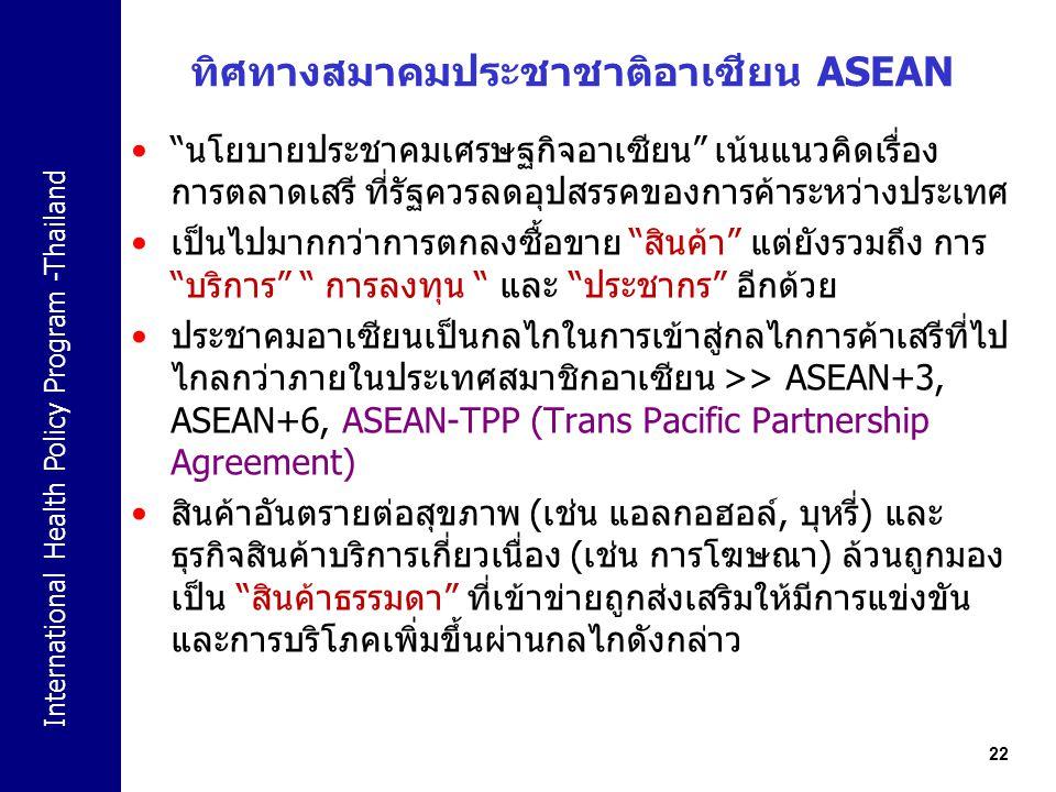 "International Health Policy Program -Thailand ทิศทางสมาคมประชาชาติอาเซียน ASEAN ""นโยบายประชาคมเศรษฐกิจอาเซียน"" เน้นแนวคิดเรื่อง การตลาดเสรี ที่รัฐควรล"