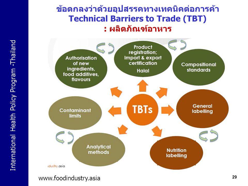 International Health Policy Program -Thailand ข้อตกลงว่าด้วยอุปสรรคทางเทคนิคต่อการค้า Technical Barriers to Trade (TBT) : ผลิตภัณฑ์อาหาร 29 www.foodin