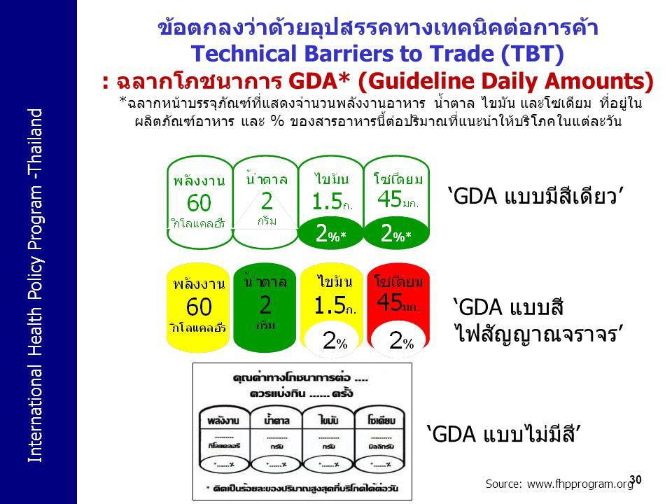 International Health Policy Program -Thailand 30 ข้อตกลงว่าด้วยอุปสรรคทางเทคนิคต่อการค้า Technical Barriers to Trade (TBT) : ฉลากโภชนาการ GDA* (Guidel
