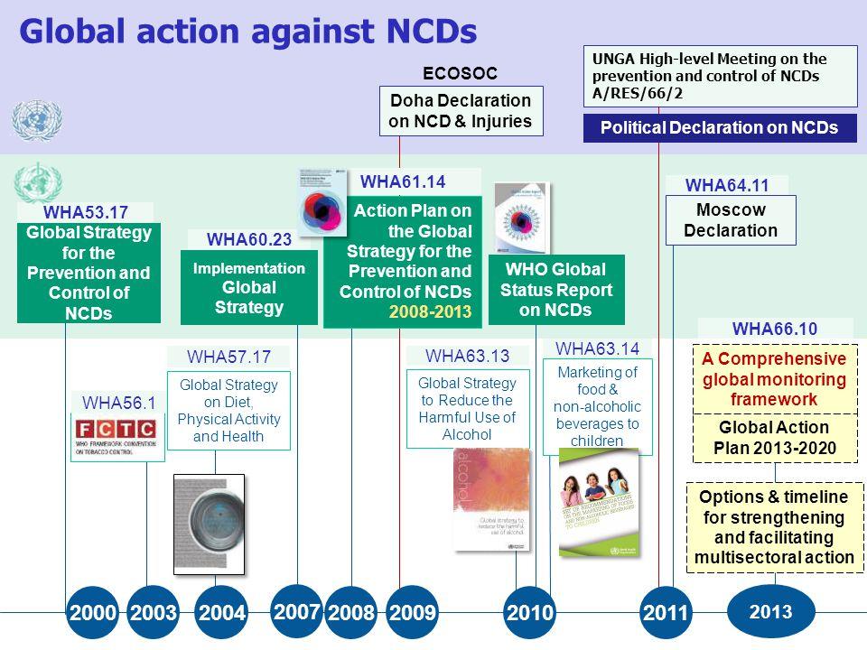 International Health Policy Program -Thailand 26 ผลกระทบต่อการบริโภคและปัญหาแอลกอฮอล์