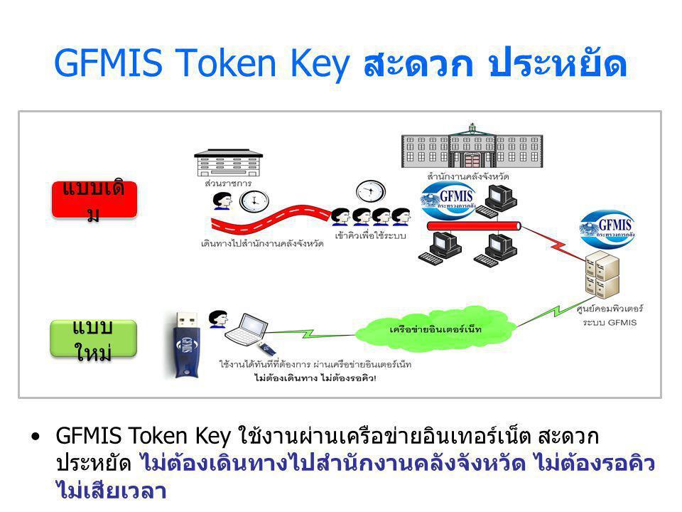 GFMIS Token Key สะดวก ประหยัด แบบเดิ ม แบบ ใหม่ GFMIS Token Key ใช้งานผ่านเครือข่ายอินเทอร์เน็ต สะดวก ประหยัด ไม่ต้องเดินทางไปสำนักงานคลังจังหวัด ไม่ต้องรอคิว ไม่เสียเวลา