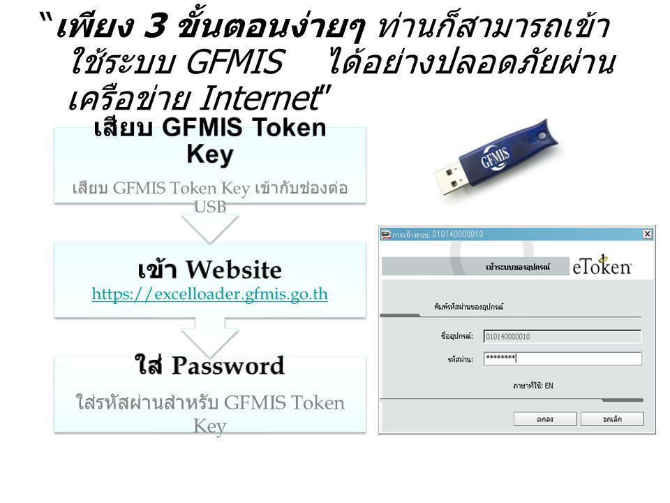 """"""" เพียง 3 ขั้นตอนง่ายๆ ท่านก็สามารถเข้า ใช้ระบบ GFMIS ได้อย่างปลอดภัยผ่าน เครือข่าย Internet"""""""