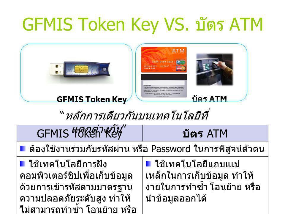 GFMIS Token Key VS. บัตร ATM GFMIS Token Key บัตร ATM GFMIS Token Key บัตร ATM ต้องใช้งานร่วมกับรหัสผ่าน หรือ Password ในการพิสูจน์ตัวตน ใช้เทคโนโลยีก