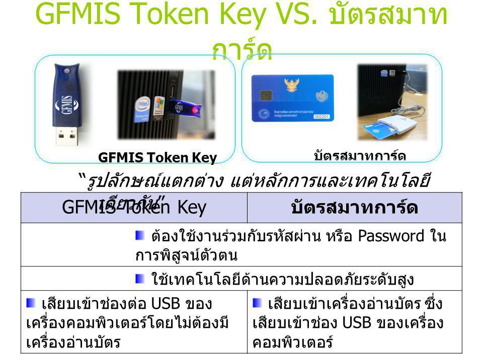 GFMIS Token Key VS. บัตรสมาท การ์ด GFMIS Token Key บัตรสมาทการ์ด GFMIS Token Key บัตรสมาทการ์ด ต้องใช้งานร่วมกับรหัสผ่าน หรือ Password ใน การพิสูจน์ตั