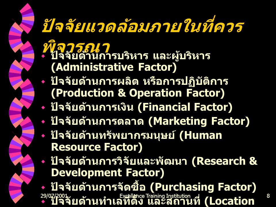 29/07/2001Excellence Training Institution8 ปัจจัยแวดล้อมภายในที่ควร พิจารณา  ปัจจัยด้านการบริหาร และผู้บริหาร (Administrative Factor)  ปัจจัยด้านการผลิต หรือการปฏิบัติการ (Production & Operation Factor)  ปัจจัยด้านการเงิน (Financial Factor)  ปัจจัยด้านการตลาด (Marketing Factor)  ปัจจัยด้านทรัพยากรมนุษย์ (Human Resource Factor)  ปัจจัยด้านการวิจัยและพัฒนา (Research & Development Factor)  ปัจจัยด้านการจัดซื้อ (Purchasing Factor)  ปัจจัยด้านทำเลที่ตั้ง และสถานที่ (Location Factor)  ปัจจัยด้านชื่อเสียง (Reputation Factor)  ปัจจัยด้านสารสนเทศ (Information Factor)