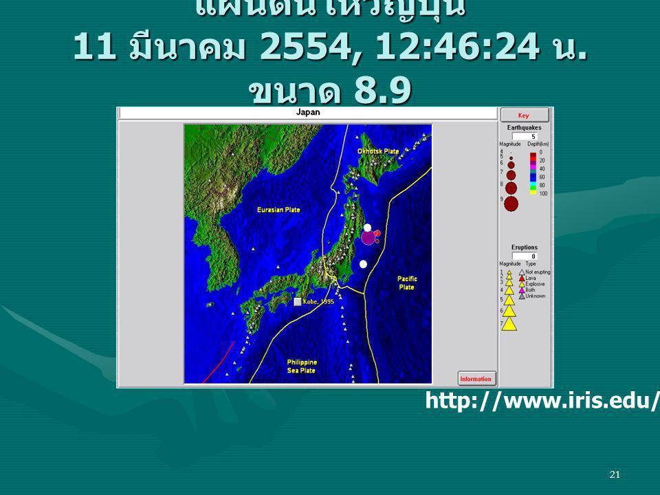 21 แผ่นดินไหวญี่ปุ่น 11 มีนาคม 2554, 12:46:24 น. ขนาด 8.9 http://www.iris.edu/