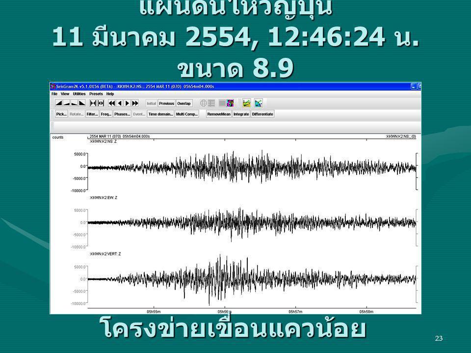 23 แผ่นดินไหวญี่ปุ่น 11 มีนาคม 2554, 12:46:24 น. ขนาด 8.9 โครงข่ายเขื่อนแควน้อย