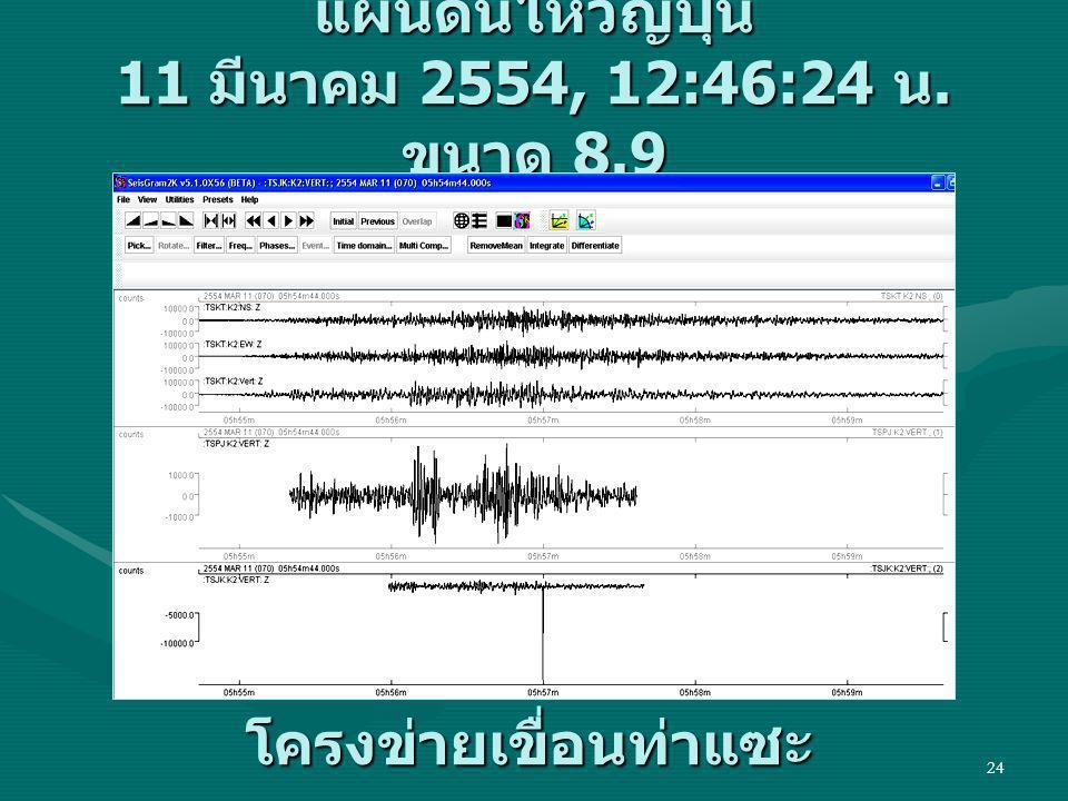 24 แผ่นดินไหวญี่ปุ่น 11 มีนาคม 2554, 12:46:24 น. ขนาด 8.9 โครงข่ายเขื่อนท่าแซะ
