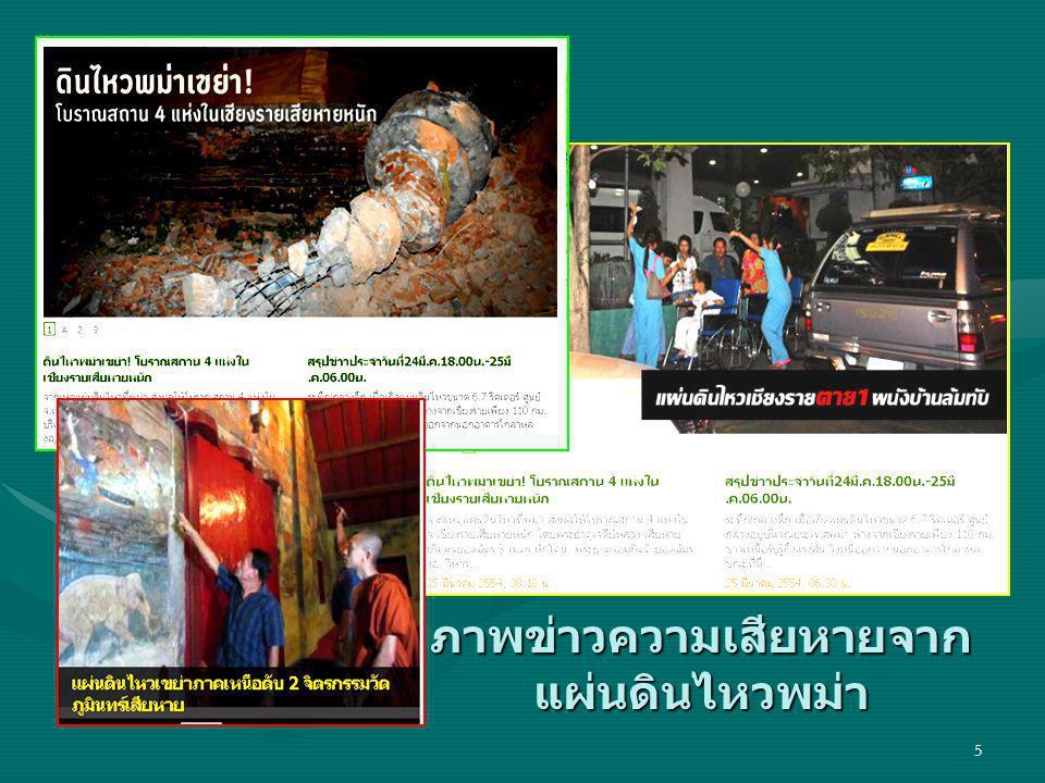 5 ภาพข่าวความเสียหายจาก แผ่นดินไหวพม่า
