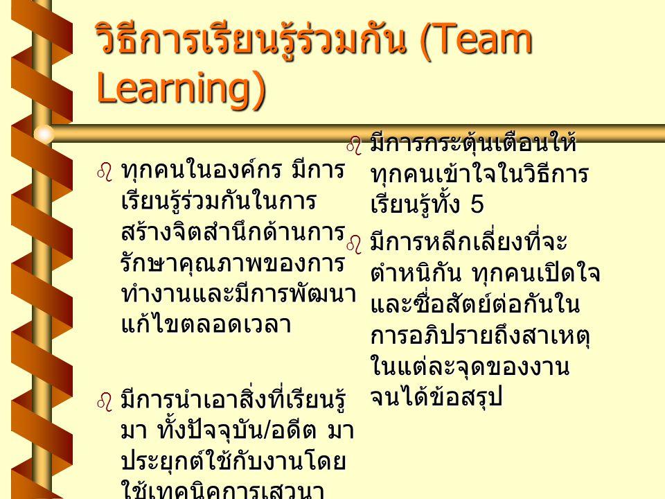 วิธีการเรียนรู้ร่วมกัน (Team Learning)  ทุกคนในองค์กร มีการ เรียนรู้ร่วมกันในการ สร้างจิตสำนึกด้านการ รักษาคุณภาพของการ ทำงานและมีการพัฒนา แก้ไขตลอดเวลา  มีการนำเอาสิ่งที่เรียนรู้ มา ทั้งปัจจุบัน / อดีต มา ประยุกต์ใช้กับงานโดย ใช้เทคนิคการเสวนา และประชุมกลุ่ม  มีการกระตุ้นเตือนให้ ทุกคนเข้าใจในวิธีการ เรียนรู้ทั้ง 5  มีการหลีกเลี่ยงที่จะ ตำหนิกัน ทุกคนเปิดใจ และซื่อสัตย์ต่อกันใน การอภิปรายถึงสาเหตุ ในแต่ละจุดของงาน จนได้ข้อสรุป