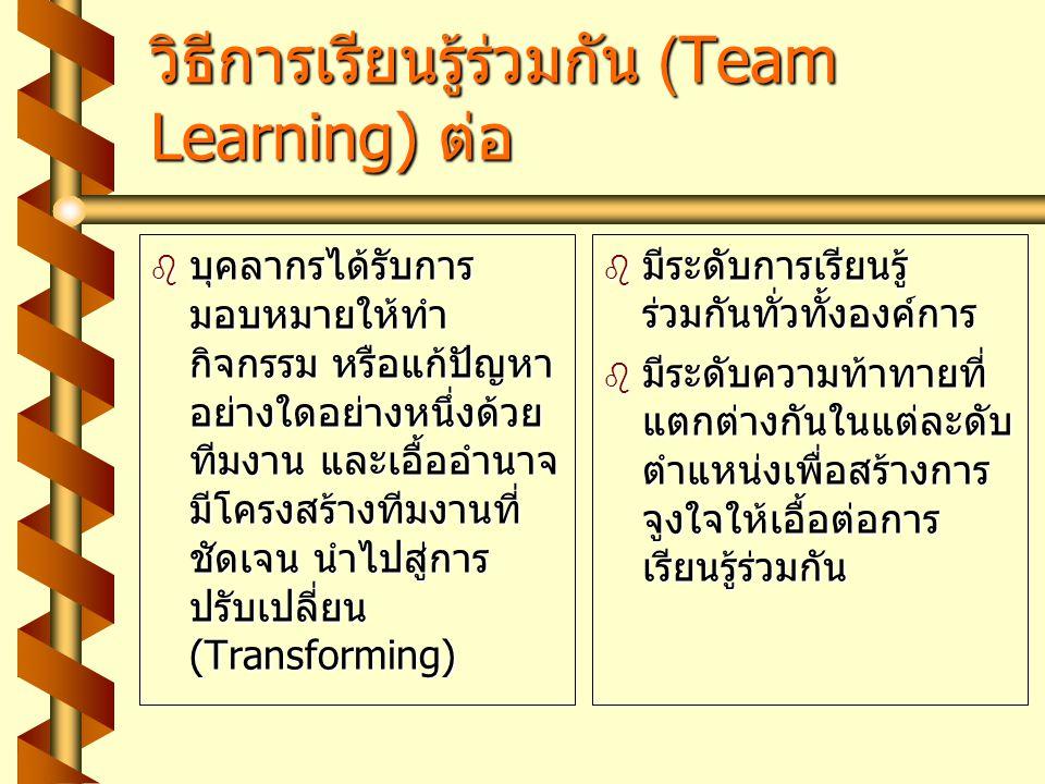 วิธีการเรียนรู้ร่วมกัน (Team Learning) ต่อ  บุคลากรได้รับการ มอบหมายให้ทำ กิจกรรม หรือแก้ปัญหา อย่างใดอย่างหนึ่งด้วย ทีมงาน และเอื้ออำนาจ มีโครงสร้างทีมงานที่ ชัดเจน นำไปสู่การ ปรับเปลี่ยน (Transforming)  มีระดับการเรียนรู้ ร่วมกันทั่วทั้งองค์การ  มีระดับความท้าทายที่ แตกต่างกันในแต่ละดับ ตำแหน่งเพื่อสร้างการ จูงใจให้เอื้อต่อการ เรียนรู้ร่วมกัน