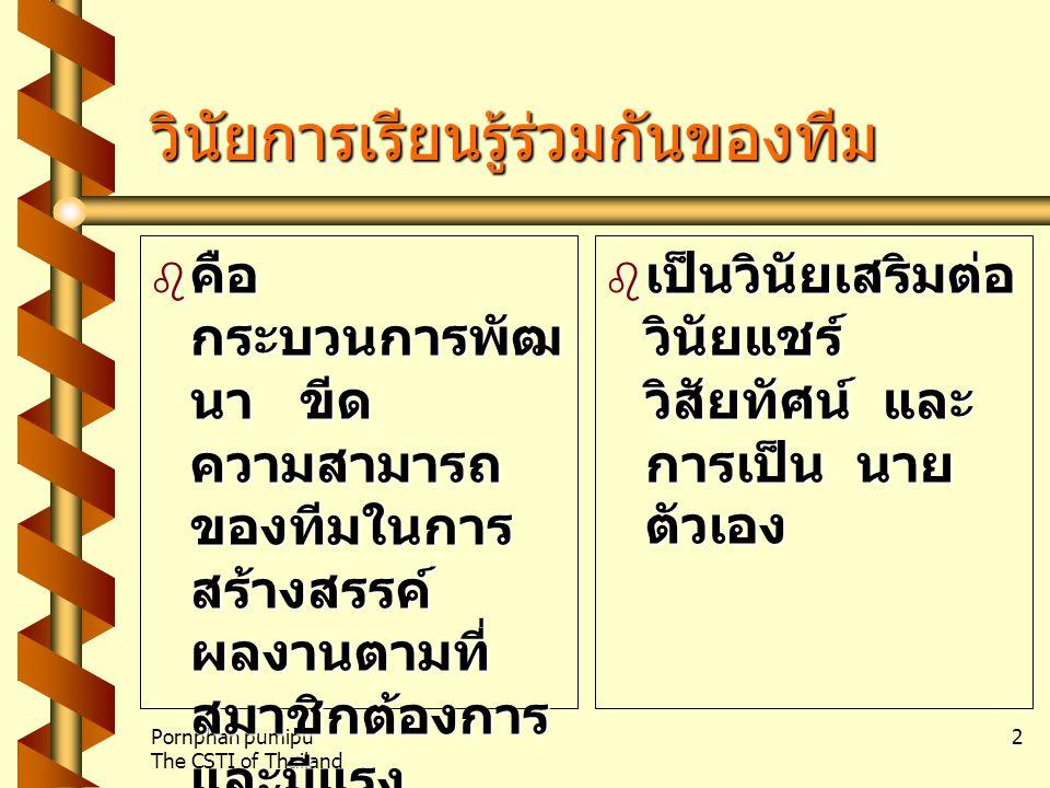 Pornphan pumipu The CSTI of Thailand 12 กิจกรรมการสนทนา Dialog ถาม - ตอบ  ให้สนทนาปัญหาการ ทำงานร่วมกันปัจจุบันที่ คิดว่ายุ่งยากใจที่สุดที่ ตนเองมีส่วนเกี่ยวข้อง คนละ 1 ปัญหา โดย เปลี่ยนกันเล่า  ทุกคนฟังอย่างตั้งใจ ไม่โต้แย้ง ขัดจังหวะ การพูด  ผู้เล่าถาม ถ้าเป็นท่าน จะทำอย่างไร  เปลี่ยนกันเล่า เปลี่ยน กันถาม  การสนทนาจะเกื้อกูล ซึ่งกันและกัน  การฟังซึ่งกันและกันจะ ส่งไปถึงส่วนลึกของ หัวใจ และสนับสนุน การตัดสินใจ