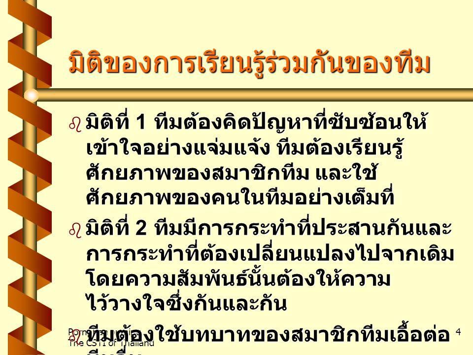 Pornphan pumipu The CSTI of Thailand 4 มิติของการเรียนรู้ร่วมกันของทีม  มิติที่ 1 ทีมต้องคิดปัญหาที่ซับซ้อนให้ เข้าใจอย่างแจ่มแจ้ง ทีมต้องเรียนรู้ ศักยภาพของสมาชิกทีม และใช้ ศักยภาพของคนในทีมอย่างเต็มที่  มิติที่ 2 ทีมมีการกระทำที่ประสานกันและ การกระทำที่ต้องเปลี่ยนแปลงไปจากเดิม โดยความสัมพันธ์นั้นต้องให้ความ ไว้วางใจซึ่งกันและกัน  ทีมต้องใช้บทบาทของสมาชิกทีมเอื้อต่อ ทีมอื่น