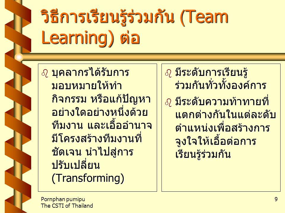 Pornphan pumipu The CSTI of Thailand 9 วิธีการเรียนรู้ร่วมกัน (Team Learning) ต่อ  บุคลากรได้รับการ มอบหมายให้ทำ กิจกรรม หรือแก้ปัญหา อย่างใดอย่างหนึ่งด้วย ทีมงาน และเอื้ออำนาจ มีโครงสร้างทีมงานที่ ชัดเจน นำไปสู่การ ปรับเปลี่ยน (Transforming)  มีระดับการเรียนรู้ ร่วมกันทั่วทั้งองค์การ  มีระดับความท้าทายที่ แตกต่างกันในแต่ละดับ ตำแหน่งเพื่อสร้างการ จูงใจให้เอื้อต่อการ เรียนรู้ร่วมกัน
