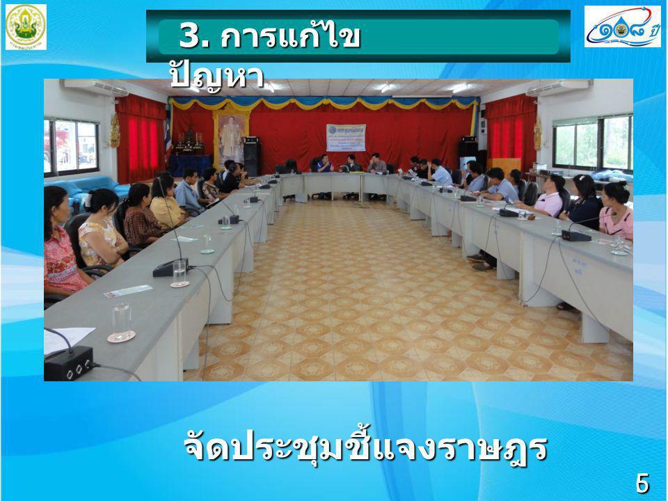 6 จัดประชุมชี้แจงราษฎร 5 3. การแก้ไข ปัญหา 3. การแก้ไข ปัญหา