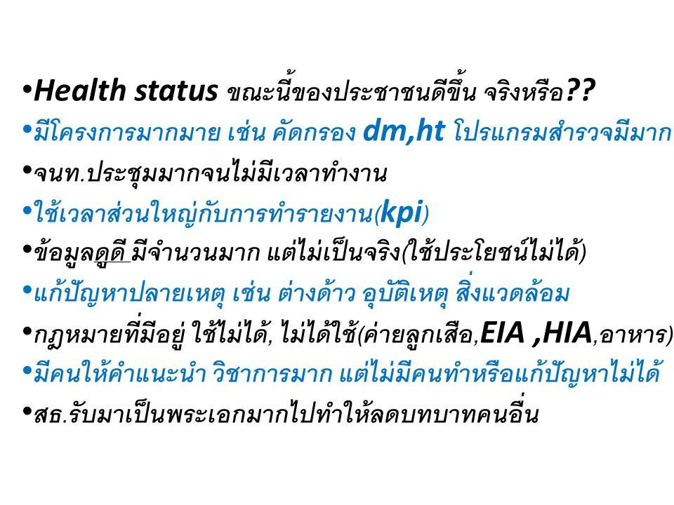 Health status ขณะนี้ของประชาชนดีขึ้น จริงหรือ ?? มีโครงการมากมาย เช่น คัดกรอง dm,ht โปรแกรมสำรวจมีมาก จนท. ประชุมมากจนไม่มีเวลาทำงาน ใช้เวลาส่วนใหญ่กั