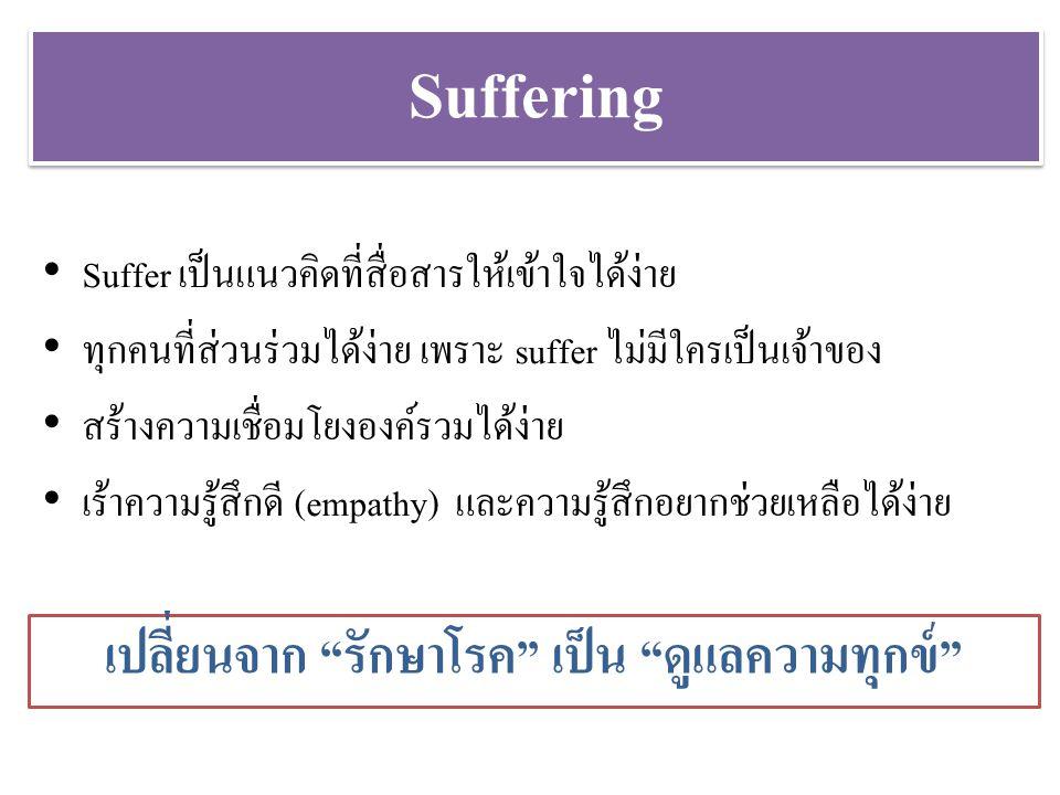 """เปลี่ยนจาก """"รักษาโรค"""" เป็น """"ดูแลความทุกข์"""" Suffer เป็นแนวคิดที่สื่อสารให้เข้าใจได้ง่าย ทุกคนที่ส่วนร่วมได้ง่าย เพราะ suffer ไม่มีใครเป็นเจ้าของ สร้างค"""
