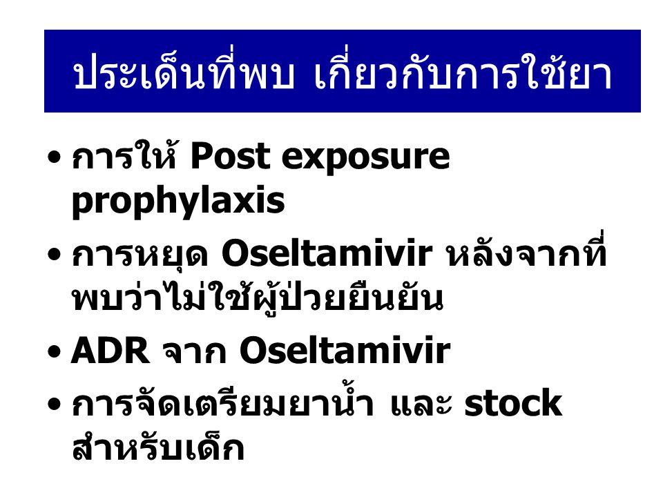 การให้ Post exposure prophylaxis การหยุด Oseltamivir หลังจากที่ พบว่าไม่ใช้ผู้ป่วยยืนยัน ADR จาก Oseltamivir การจัดเตรียมยาน้ำ และ stock สำหรับเด็ก ประเด็นที่พบ เกี่ยวกับการใช้ยา