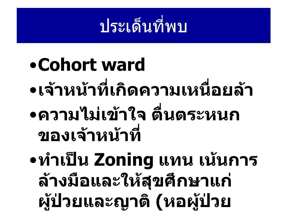 Cohort ward เจ้าหน้าที่เกิดความเหนื่อยล้า ความไม่เข้าใจ ตื่นตระหนก ของเจ้าหน้าที่ ทำเป็น Zoning แทน เน้นการ ล้างมือและให้สุขศึกษาแก่ ผู้ป่วยและญาติ ( หอผู้ป่วย กุมาร ) ประเด็นที่พบ