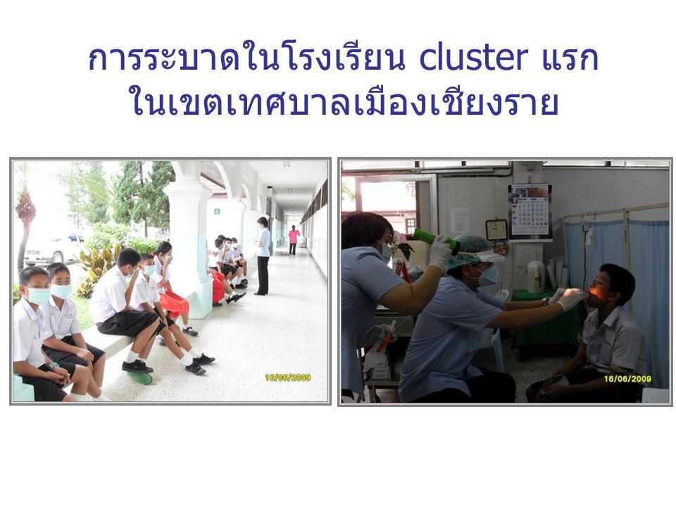 การระบาดในโรงเรียน cluster แรก ในเขตเทศบาลเมืองเชียงราย