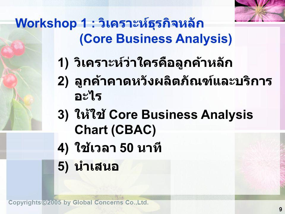 9 Workshop 1 : วิเคราะห์ธุรกิจหลัก (Core Business Analysis) 1) วิเคราะห์ว่าใครคือลูกค้าหลัก 2) ลูกค้าคาดหวังผลิตภัณฑ์และบริการ อะไร 3) ให้ใช้ Core Bus