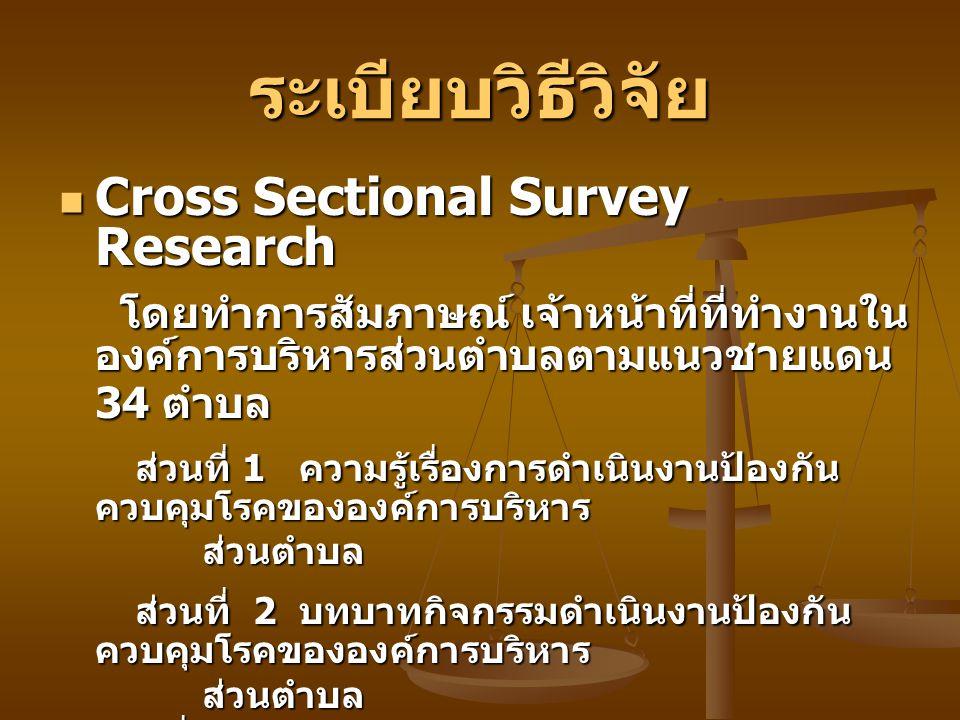 ระเบียบวิธีวิจัย Cross Sectional Survey Research Cross Sectional Survey Research โดยทำการสัมภาษณ์ เจ้าหน้าที่ที่ทำงานใน องค์การบริหารส่วนตำบลตามแนวชาย
