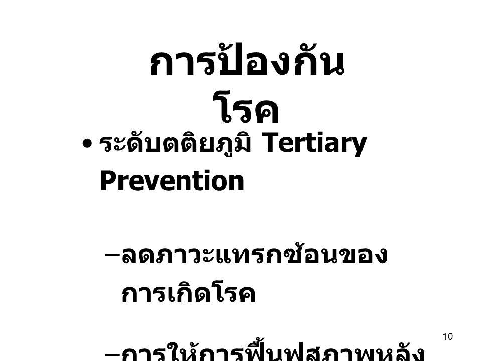 10 ระดับตติยภูมิ Tertiary Prevention – ลดภาวะแทรกซ้อนของ การเกิดโรค – การให้การฟื้นฟูสภาพหลัง การเกิดอัมพาต การป้องกัน โรค