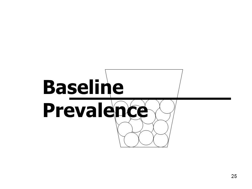 25 Baseline Prevalence