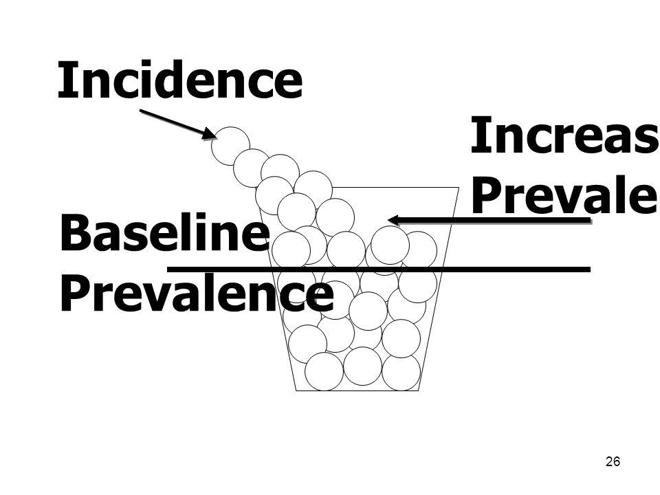 26 Baseline Prevalence Incidence Increased Prevalence