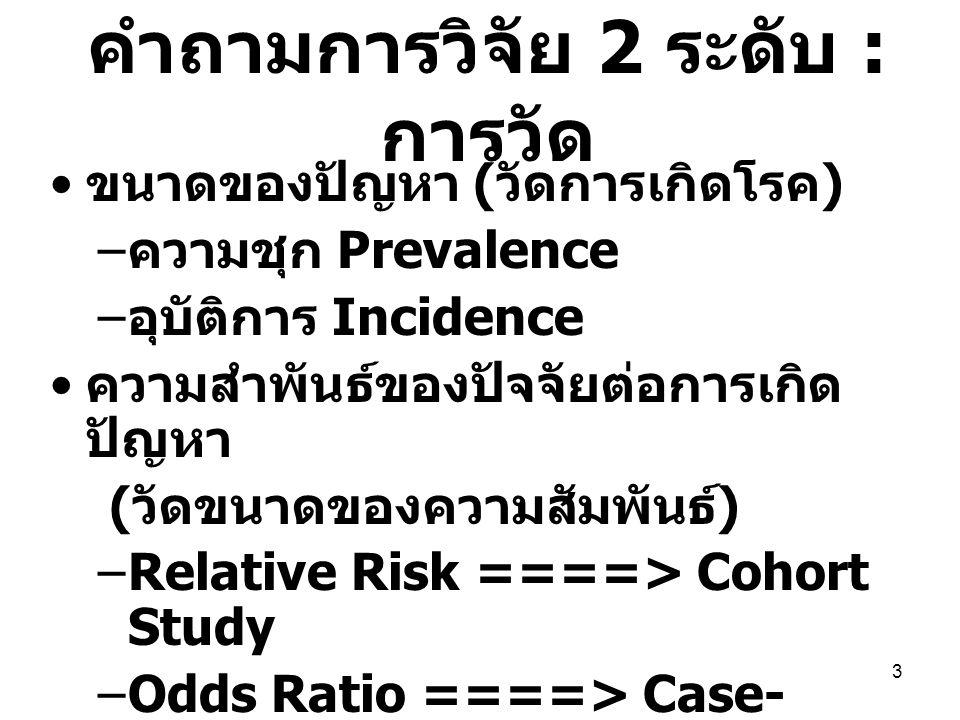 4 การวัดการเกิดโรค อุบัติการ Incidence ความชุก Prevalence