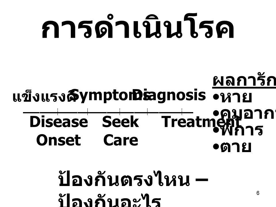 7 โรคแสดงอาการ Symptomatic โรคไม่แสดงอาการ Asymptomatic Clinical & Sub- clinical