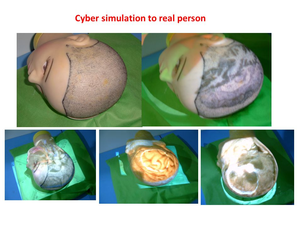 Cyber simulation to real person