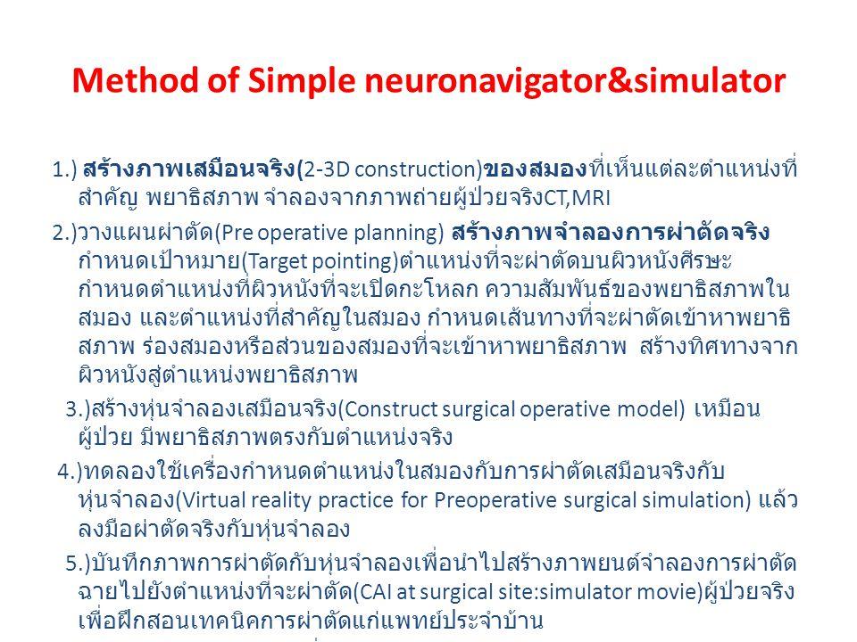 Method of Simple neuronavigator&simulator 1.) สร้างภาพเสมือนจริง (2-3D construction) ของสมองที่เห็นแต่ละตำแหน่งที่ สำคัญ พยาธิสภาพ จำลองจากภาพถ่ายผู้ป่วยจริง CT,MRI 2.) วางแผนผ่าตัด (Pre operative planning) สร้างภาพจำลองการผ่าตัดจริง กำหนดเป้าหมาย (Target pointing) ตำแหน่งที่จะผ่าตัดบนผิวหนังศีรษะ กำหนดตำแหน่งที่ผิวหนังที่จะเปิดกะโหลก ความสัมพันธ์ของพยาธิสภาพใน สมอง และตำแหน่งที่สำคัญในสมอง กำหนดเส้นทางที่จะผ่าตัดเข้าหาพยาธิ สภาพ ร่องสมองหรือส่วนของสมองที่จะเข้าหาพยาธิสภาพ สร้างทิศทางจาก ผิวหนังสู่ตำแหน่งพยาธิสภาพ 3.) สร้างหุ่นจำลองเสมือนจริง (Construct surgical operative model) เหมือน ผู้ป่วย มีพยาธิสภาพตรงกับตำแหน่งจริง 4.) ทดลองใช้เครื่องกำหนดตำแหน่งในสมองกับการผ่าตัดเสมือนจริงกับ หุ่นจำลอง (Virtual reality practice for Preoperative surgical simulation) แล้ว ลงมือผ่าตัดจริงกับหุ่นจำลอง 5.) บันทึกภาพการผ่าตัดกับหุ่นจำลองเพื่อนำไปสร้างภาพยนต์จำลองการผ่าตัด ฉายไปยังตำแหน่งที่จะผ่าตัด (CAI at surgical site:simulator movie) ผู้ป่วยจริง เพื่อฝึกสอนเทคนิคการผ่าตัดแก่แพทย์ประจำบ้าน 6.) จัดตำแหน่ง Projector เพื่อฉายภาพให้สัดส่วนตรงกับตำแหน่งศีรษะหุ่นหรือ ผู้ป่วยจริง แล้วศึกษาขั้นตอนการผ่าตัด แล้วจึงผ่าตัดจริง 7.) ประเมินผลการผ่าตัด ตวามแม่นยำ, ข้อผิดพลาด, ความพึงพอใจ