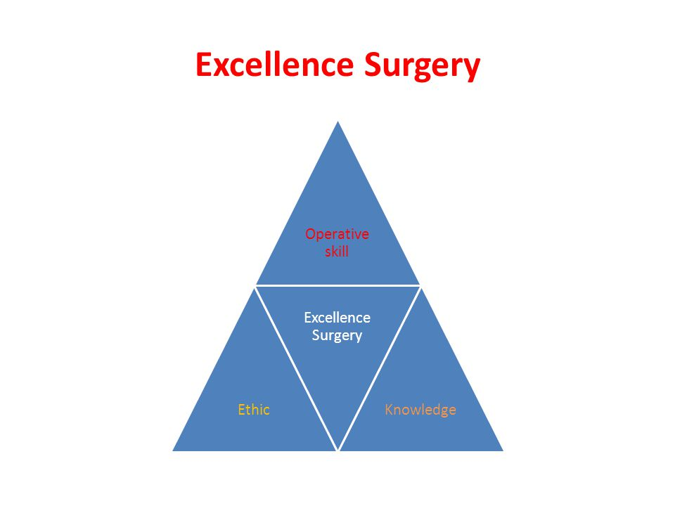 Excellence Surgery Operative skill Ethic Excellence Surgery Knowledge