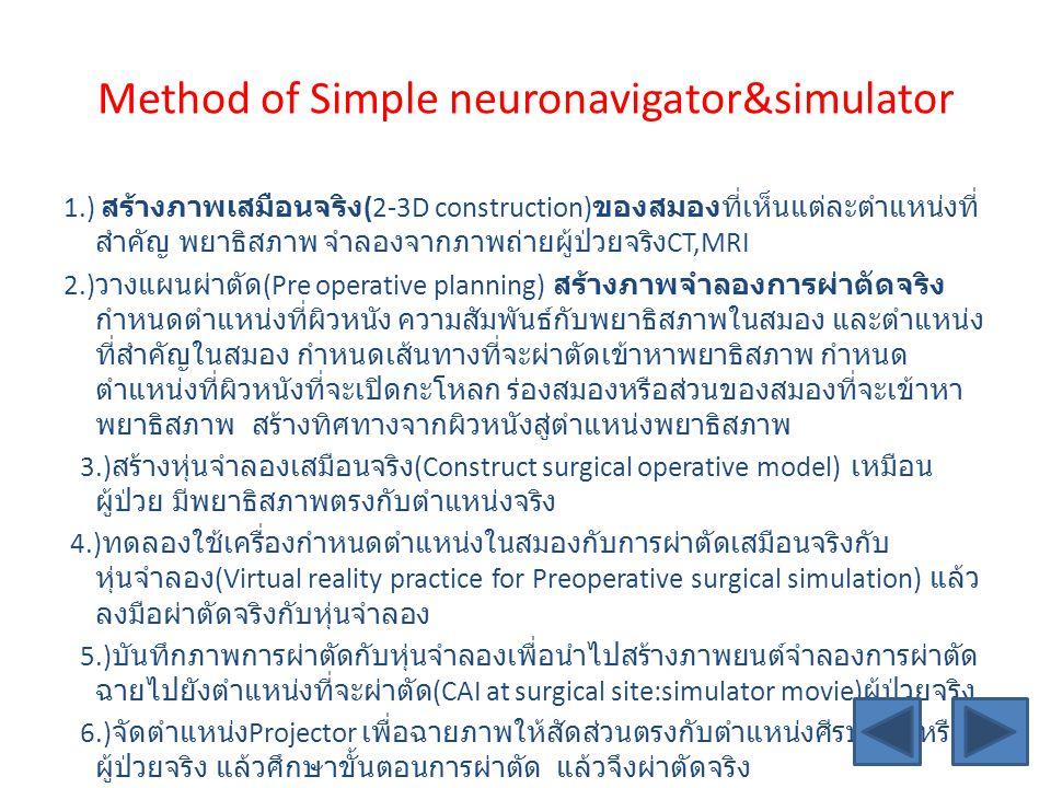 Method of Simple neuronavigator&simulator 1.) สร้างภาพเสมือนจริง (2-3D construction) ของสมองที่เห็นแต่ละตำแหน่งที่ สำคัญ พยาธิสภาพ จำลองจากภาพถ่ายผู้ป่วยจริง CT,MRI 2.) วางแผนผ่าตัด (Pre operative planning) สร้างภาพจำลองการผ่าตัดจริง กำหนดตำแหน่งที่ผิวหนัง ความสัมพันธ์กับพยาธิสภาพในสมอง และตำแหน่ง ที่สำคัญในสมอง กำหนดเส้นทางที่จะผ่าตัดเข้าหาพยาธิสภาพ กำหนด ตำแหน่งที่ผิวหนังที่จะเปิดกะโหลก ร่องสมองหรือส่วนของสมองที่จะเข้าหา พยาธิสภาพ สร้างทิศทางจากผิวหนังสู่ตำแหน่งพยาธิสภาพ 3.) สร้างหุ่นจำลองเสมือนจริง (Construct surgical operative model) เหมือน ผู้ป่วย มีพยาธิสภาพตรงกับตำแหน่งจริง 4.) ทดลองใช้เครื่องกำหนดตำแหน่งในสมองกับการผ่าตัดเสมือนจริงกับ หุ่นจำลอง (Virtual reality practice for Preoperative surgical simulation) แล้ว ลงมือผ่าตัดจริงกับหุ่นจำลอง 5.) บันทึกภาพการผ่าตัดกับหุ่นจำลองเพื่อนำไปสร้างภาพยนต์จำลองการผ่าตัด ฉายไปยังตำแหน่งที่จะผ่าตัด (CAI at surgical site:simulator movie) ผู้ป่วยจริง 6.) จัดตำแหน่ง Projector เพื่อฉายภาพให้สัดส่วนตรงกับตำแหน่งศีรษะหุ่นหรือ ผู้ป่วยจริง แล้วศึกษาขั้นตอนการผ่าตัด แล้วจึงผ่าตัดจริง